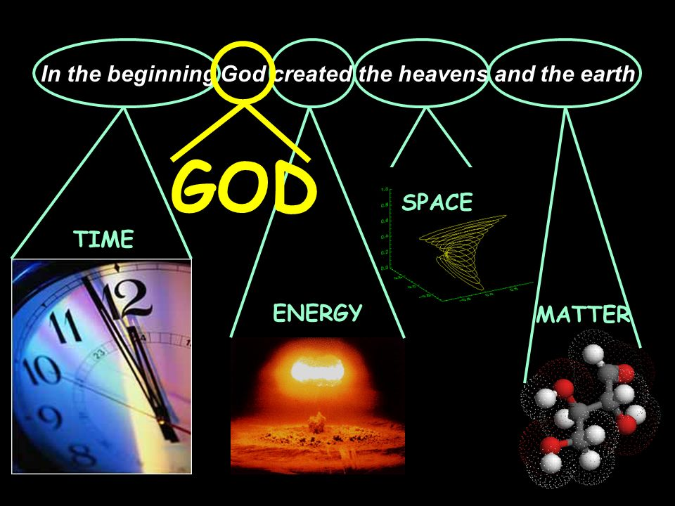 IN THE BEGINNING… …God 1. In the beginning God created the heavens and the  earth SPACE MATTER TIME ENERGY GOD. - ppt download