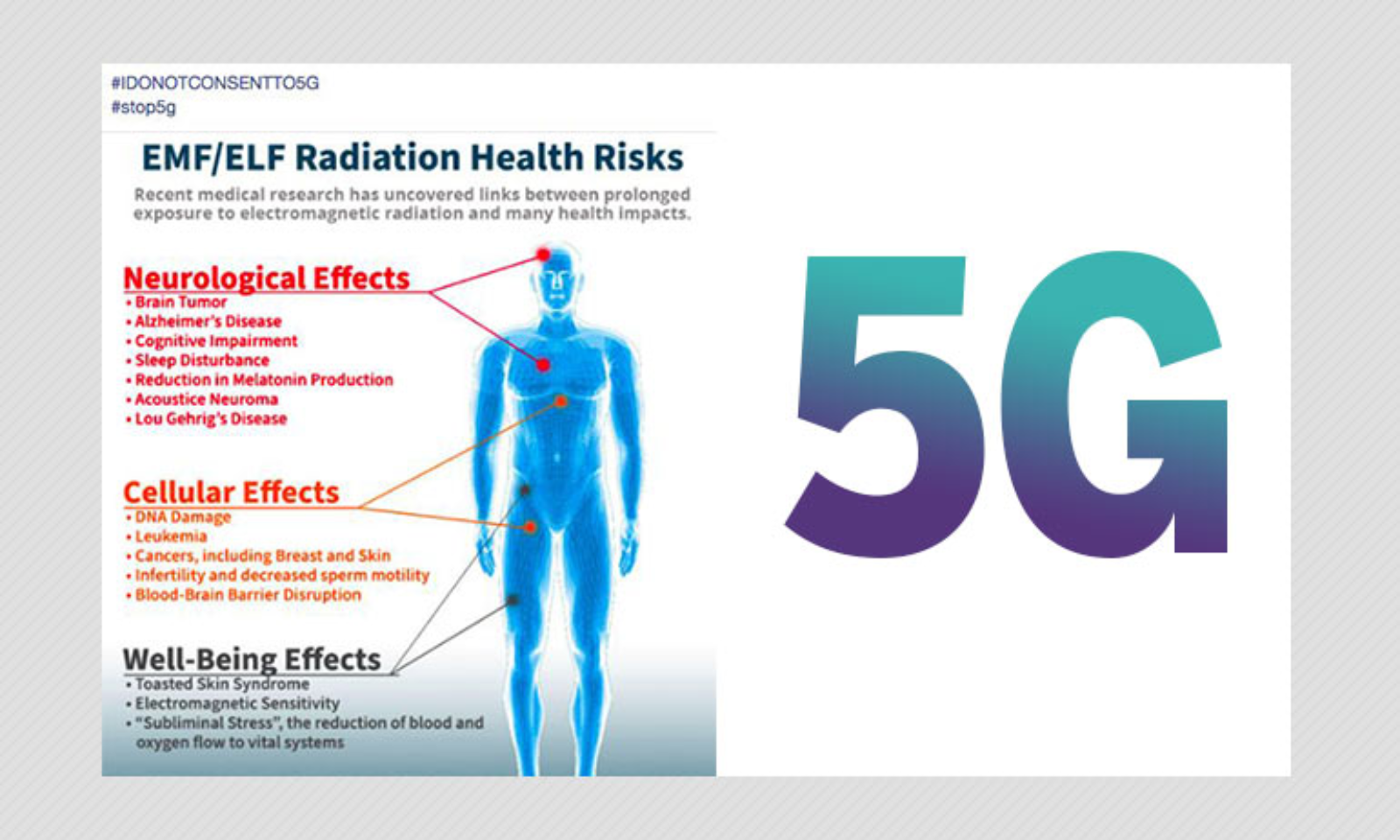 Does 5G Radiation Cause COVID-19 And Other Diseases? A Fact Check