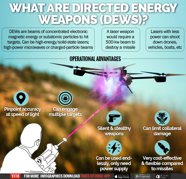DRDO working on Star Wars-like weapons | India News - Times of India