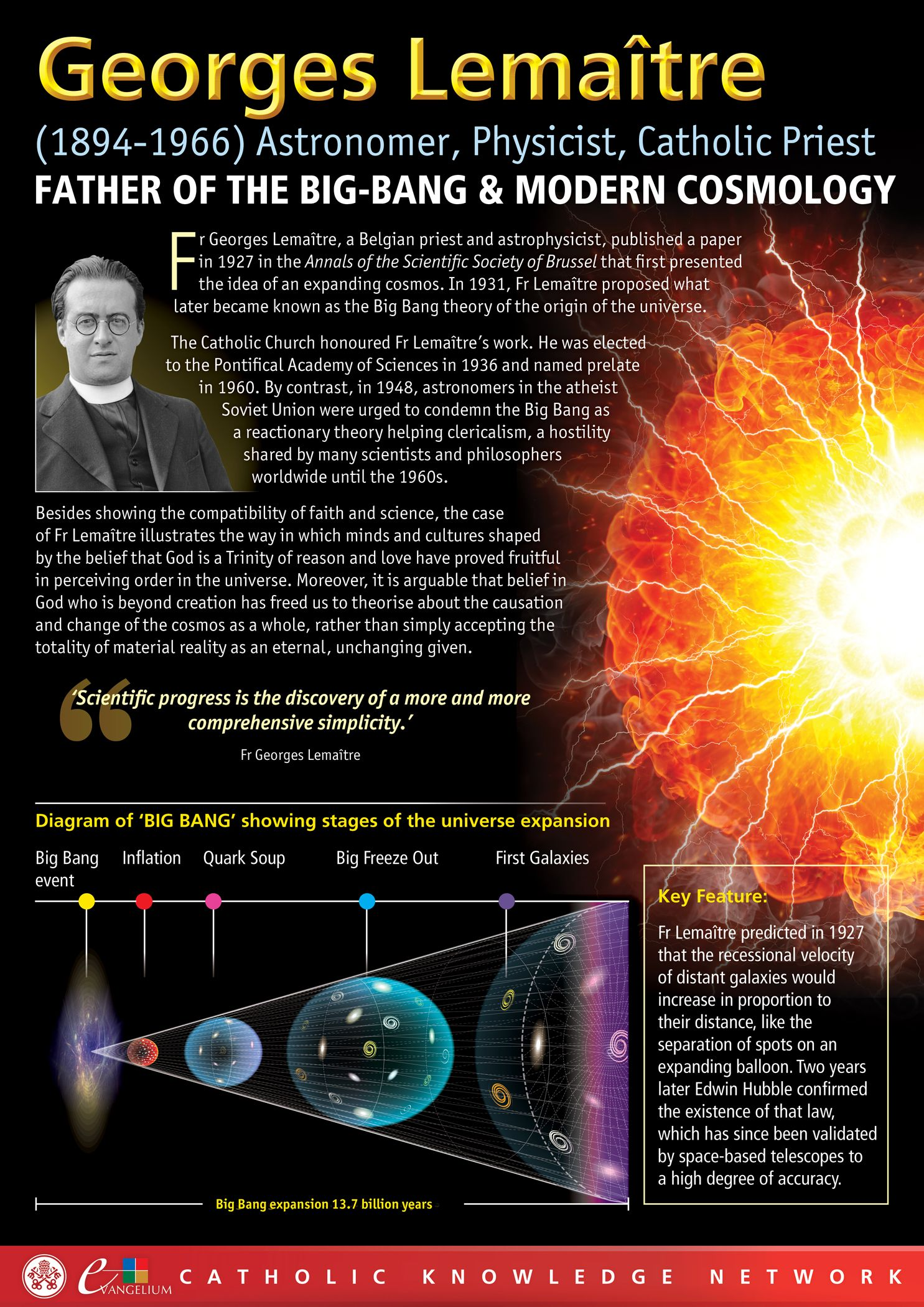 Fr. Georges Lemaitre, the father of modern cosmology. | Georges lemaître,  Science, Space and astronomy